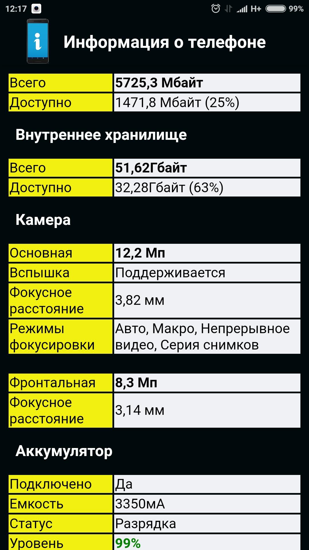 Gta 3 Для Android 4Pda скачать - reportmoreru