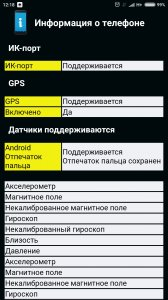 Phone information