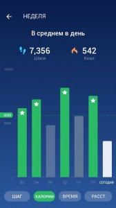 Шагомер - Cчётчик шагов & cчётчик калорий